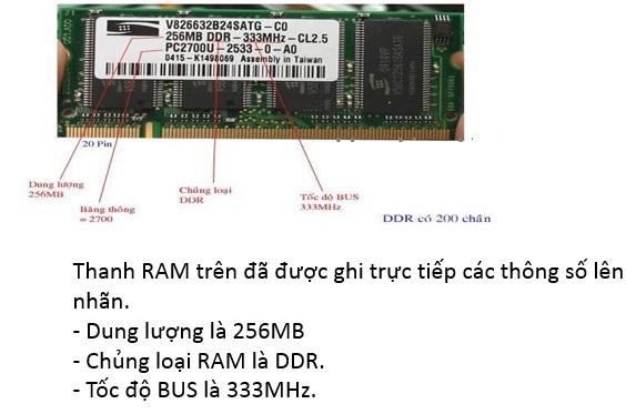 Vậy nên điều quan trọng tiếp theo là nhìn thông số RAM cũ để lựa chọn sao cho phù hợp.