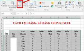 Cách tạo bảng tính , thống kê trong Excel