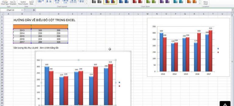 Cách tạo biểu đồ trong excel , excel 2010